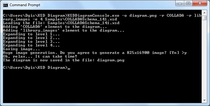 Dgis xsd diagram a command line example ccuart Image collections