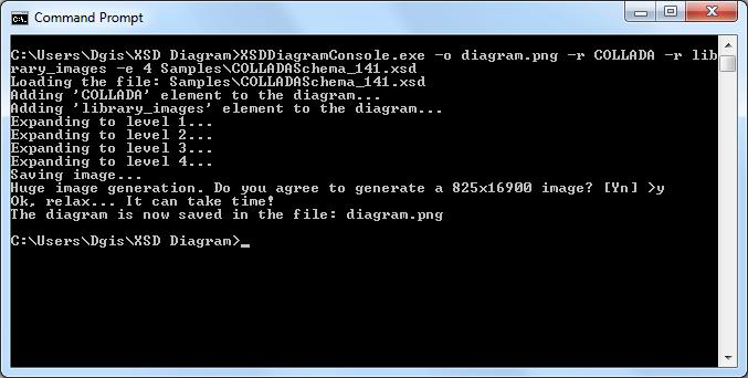 Dgis xsd diagram a command line example ccuart Images